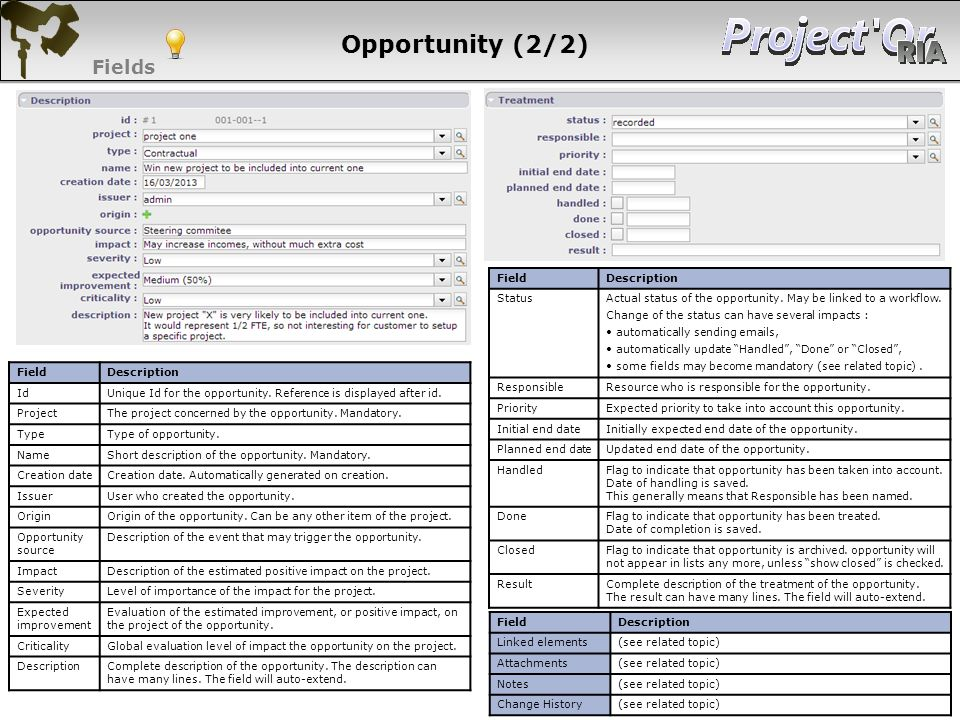 Opportunity (2/2) Fields 97 97 97 97 97 Field Description Status