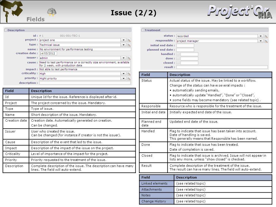 Issue (2/2) Fields 99 99 99 99 Field Description Status