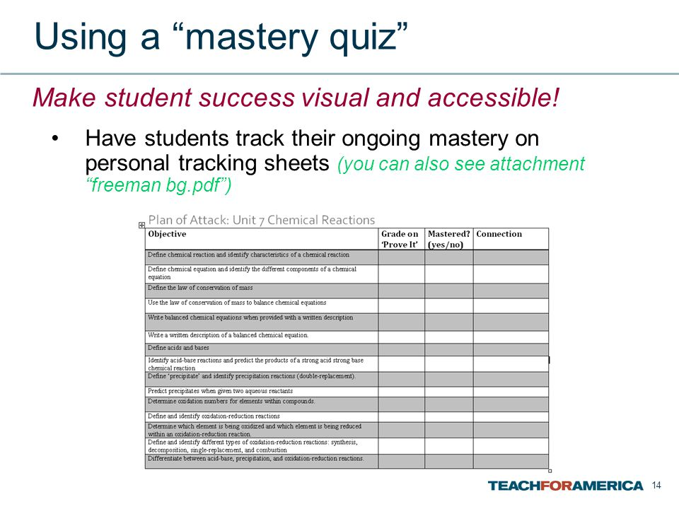 Using a mastery quiz Make student success visual and accessible!