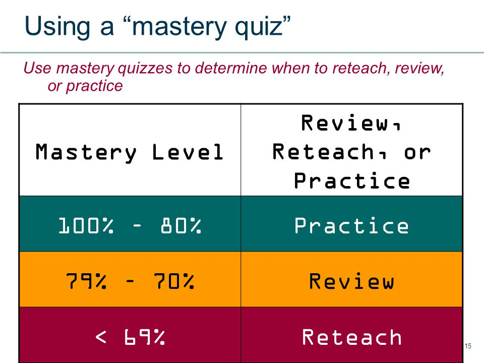 Review, Reteach, or Practice