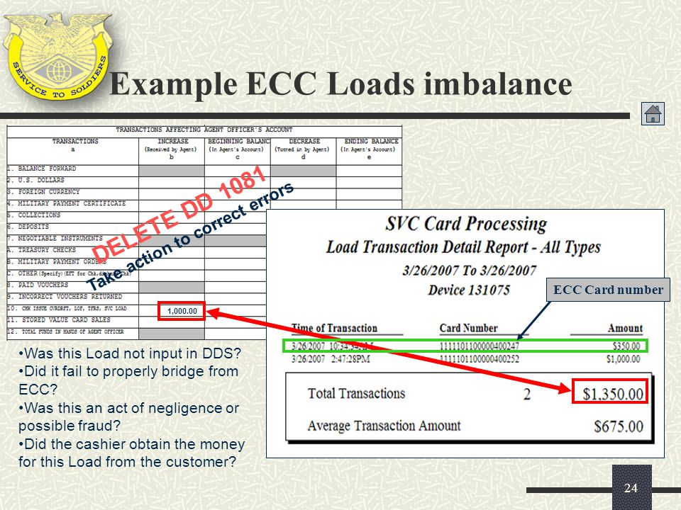 Example ECC Loads imbalance