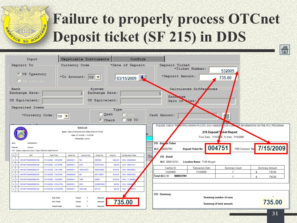 Failure to properly process OTCnet Deposit ticket (SF 215) in DDS