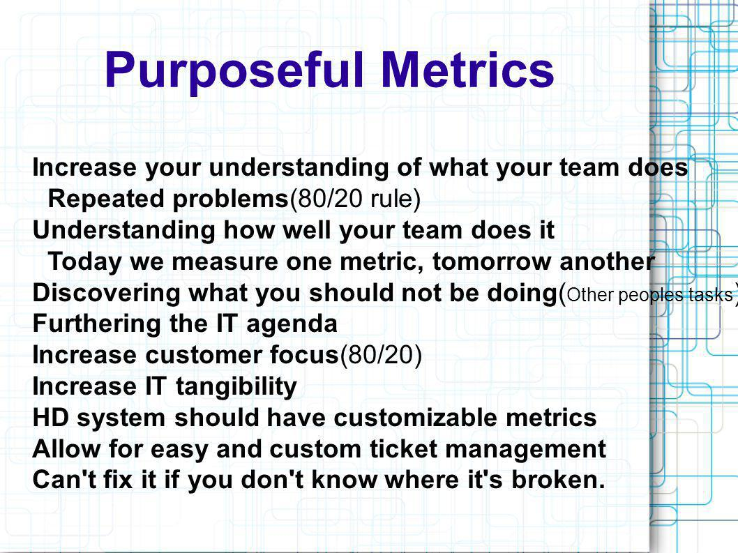 Purposeful Metrics Increase your understanding of what your team does