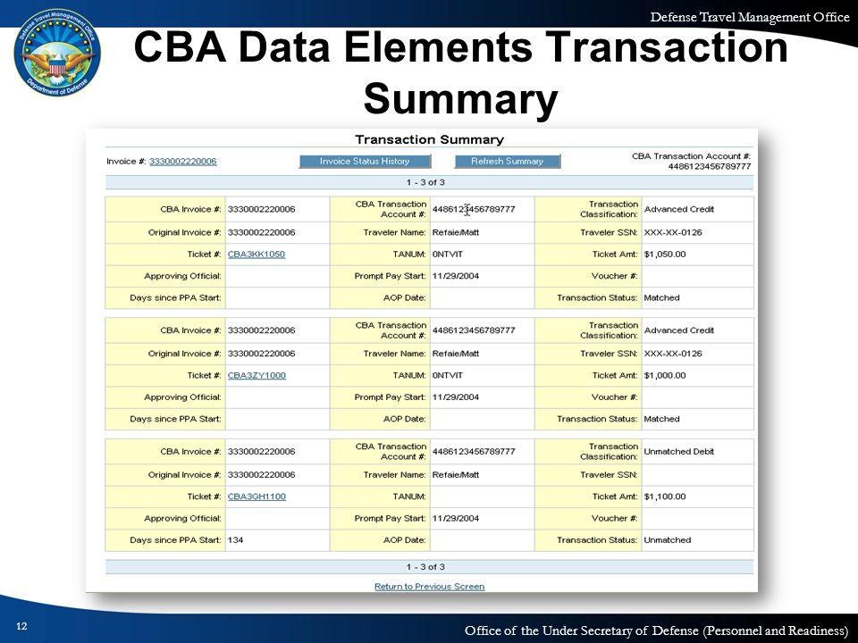 CBA Data Elements Transaction Summary