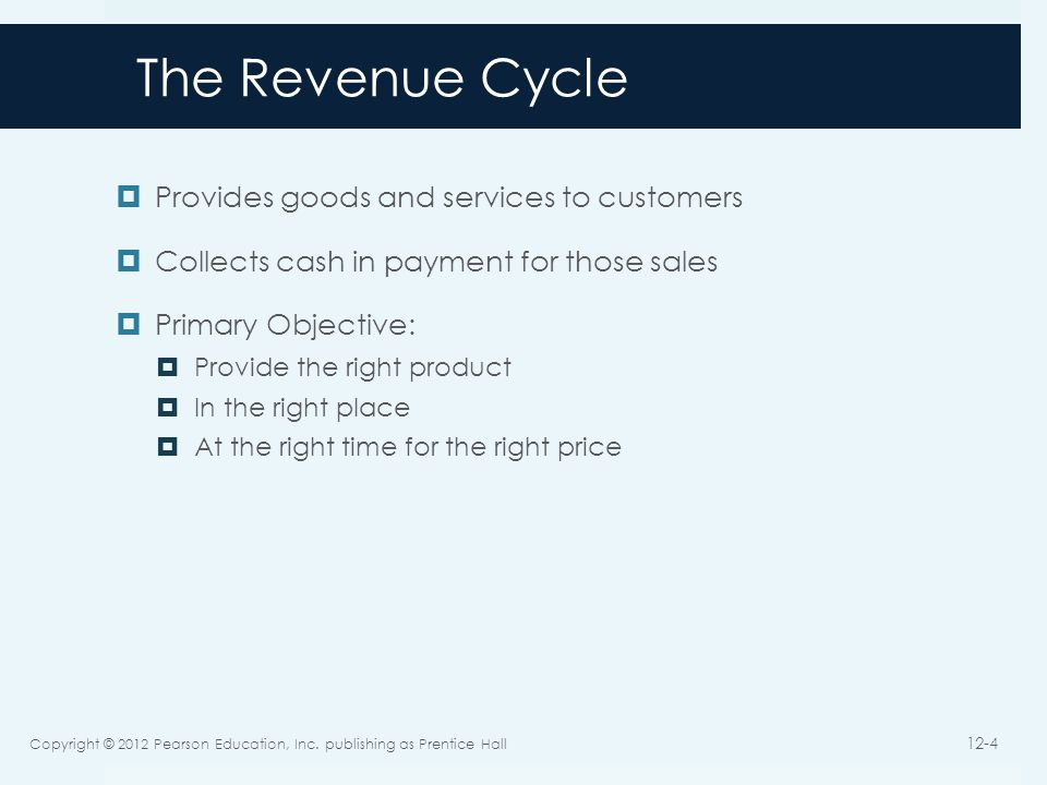 The Revenue Cycle Provides goods and services to customers