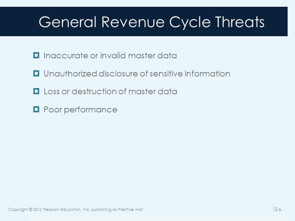 General Revenue Cycle Threats