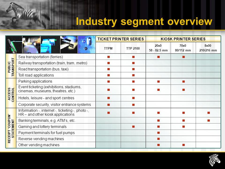 Industry segment overview