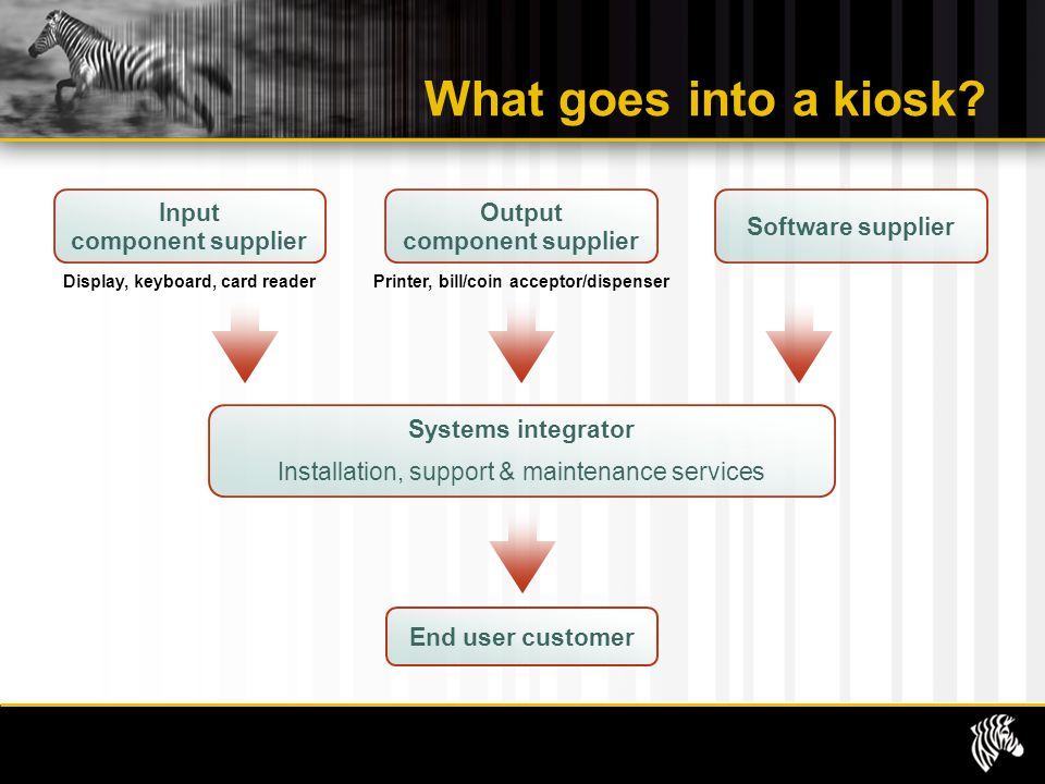 What goes into a kiosk Input component supplier