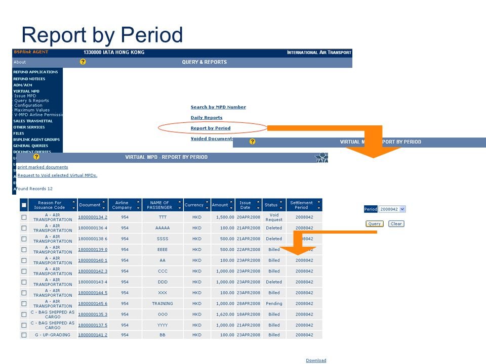 Report by Period