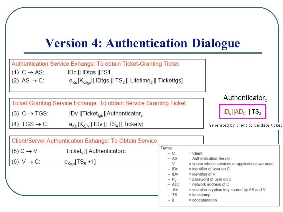 Version 4: Authentication Dialogue