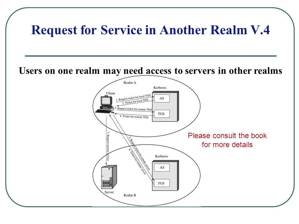 Request for Service in Another Realm V.4