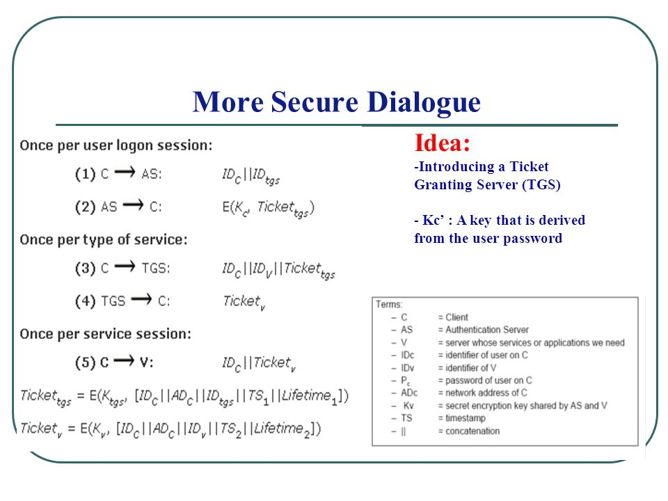More Secure Dialogue Idea: Introducing a Ticket Granting Server (TGS)