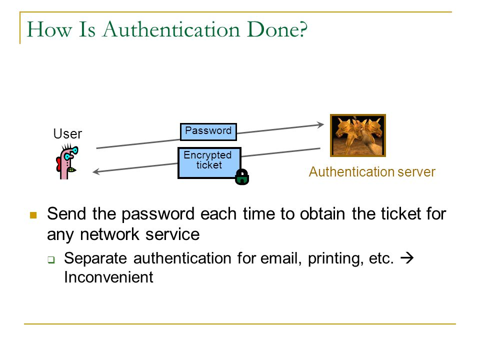 How Is Authentication Done