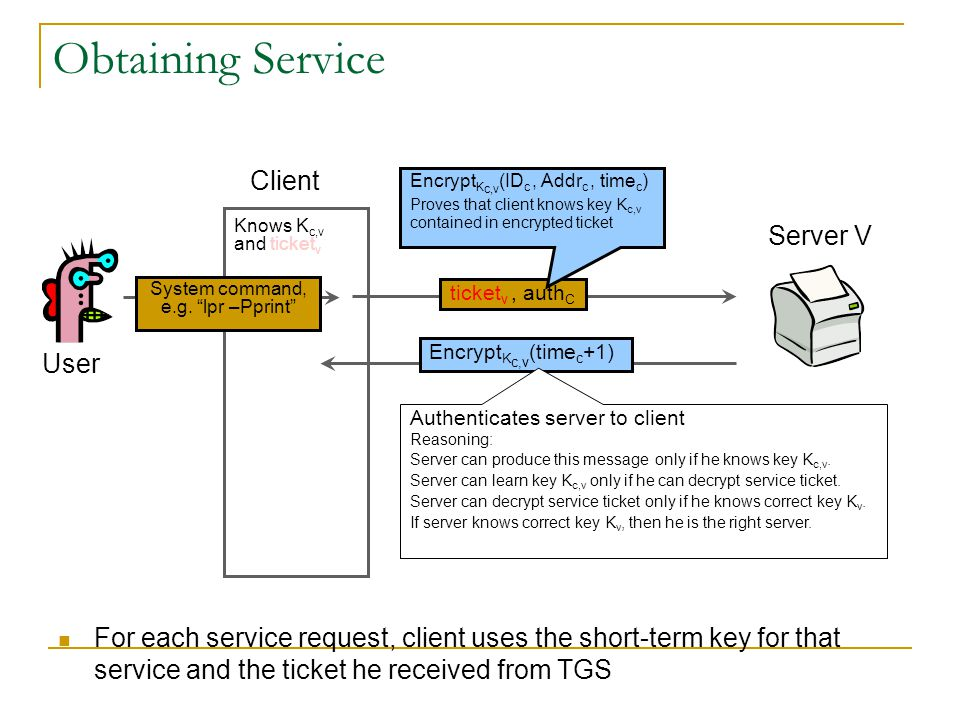 Obtaining Service Client Server V User