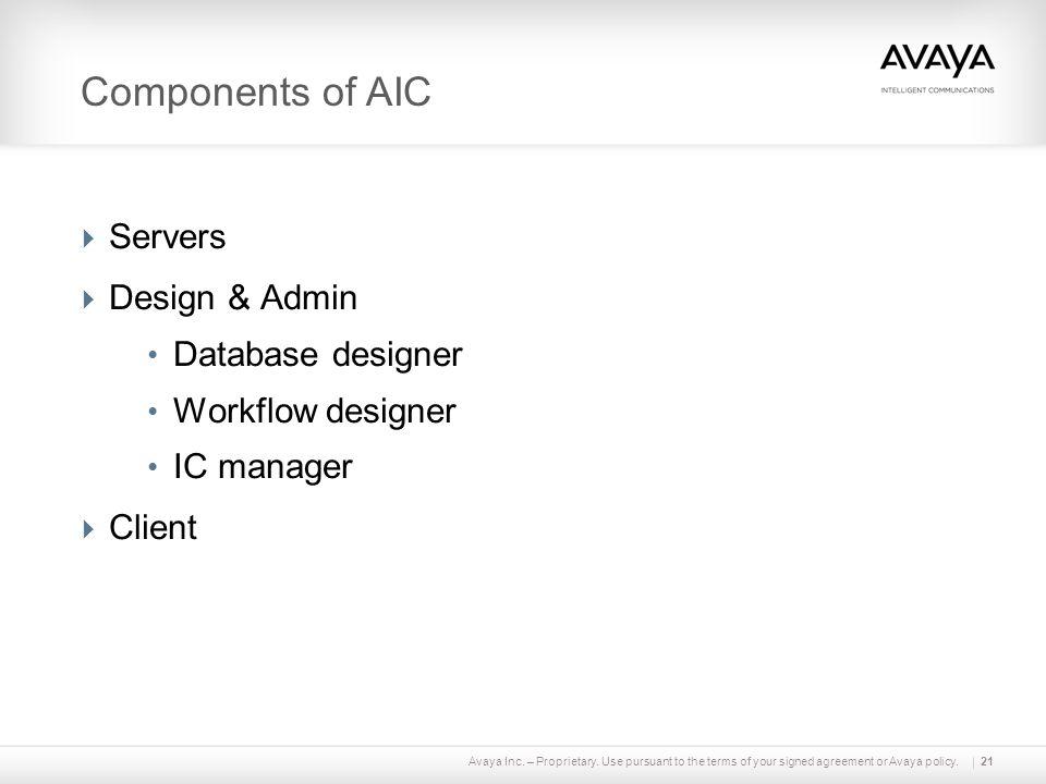 Components of AIC Servers Design & Admin Database designer