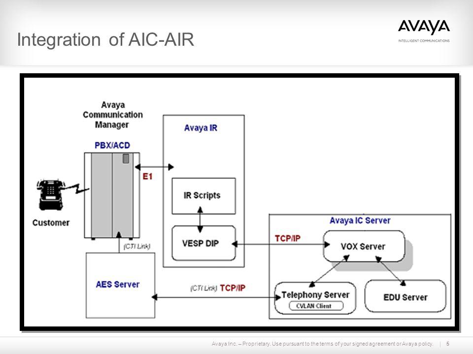Integration of AIC-AIR