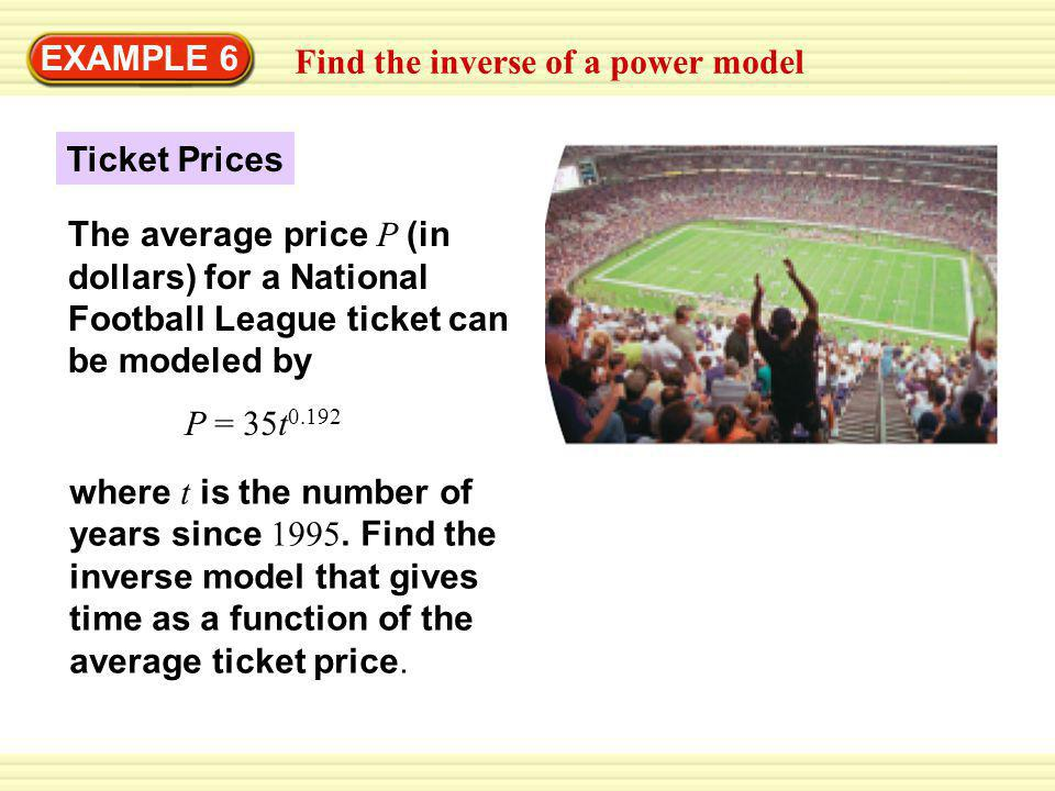 EXAMPLE 6 Find the inverse of a power model. Ticket Prices.