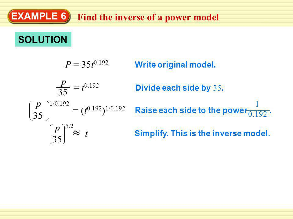 Find the inverse of a power model