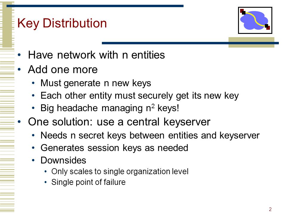 Key Distribution Have network with n entities Add one more