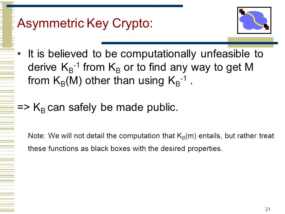 Asymmetric Key Crypto: