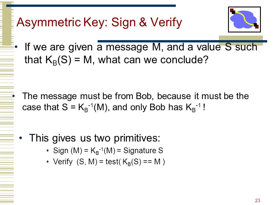 Asymmetric Key: Sign & Verify