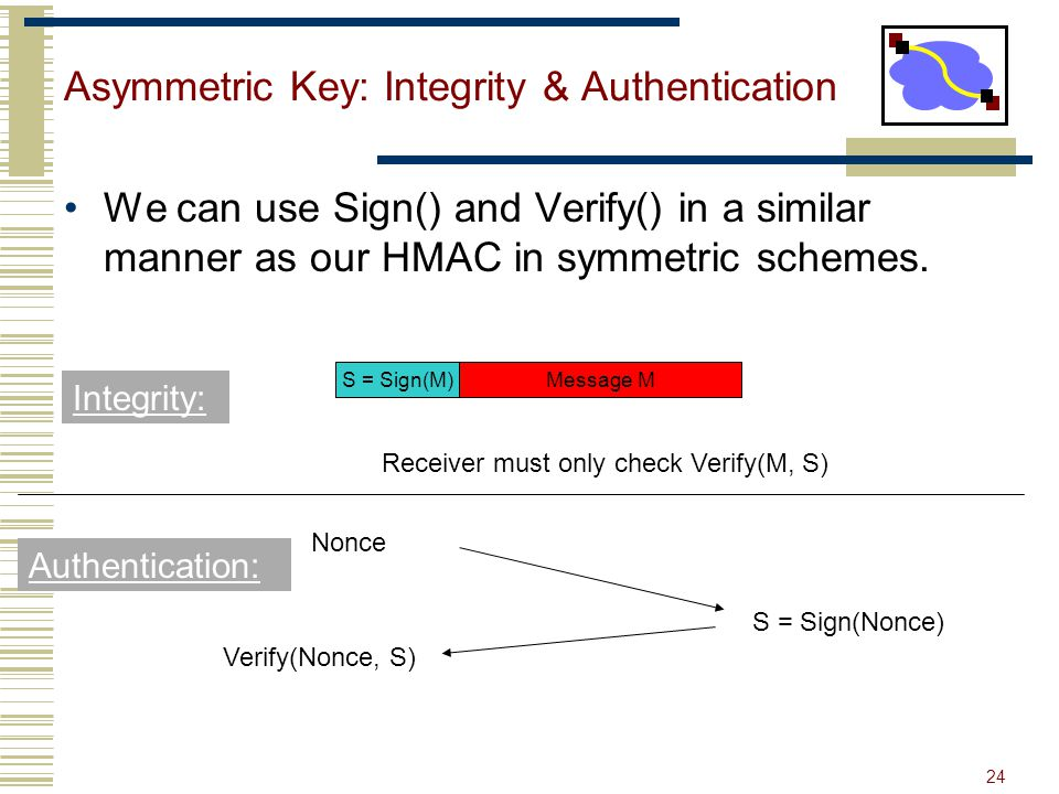 Asymmetric Key: Integrity & Authentication