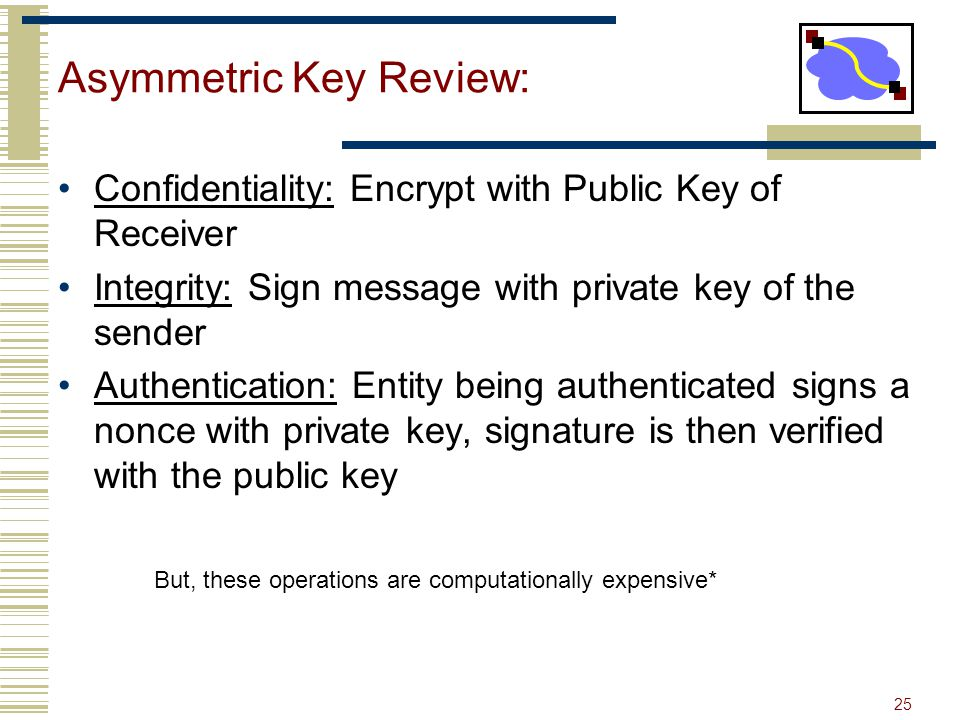 Asymmetric Key Review:
