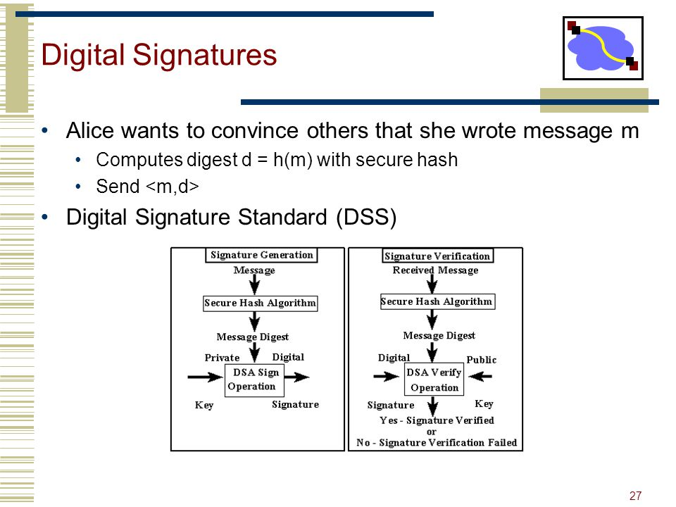 Digital Signatures Alice wants to convince others that she wrote message m. Computes digest d = h(m) with secure hash.