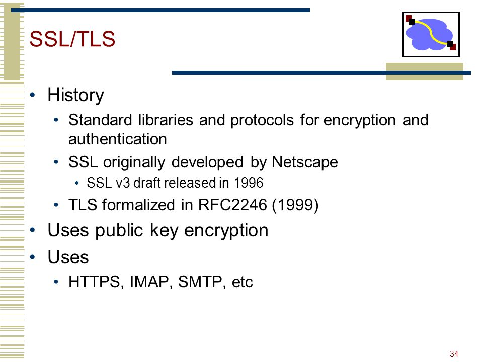 SSL/TLS History Uses public key encryption Uses
