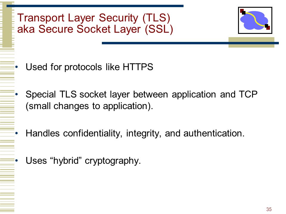Transport Layer Security (TLS) aka Secure Socket Layer (SSL)