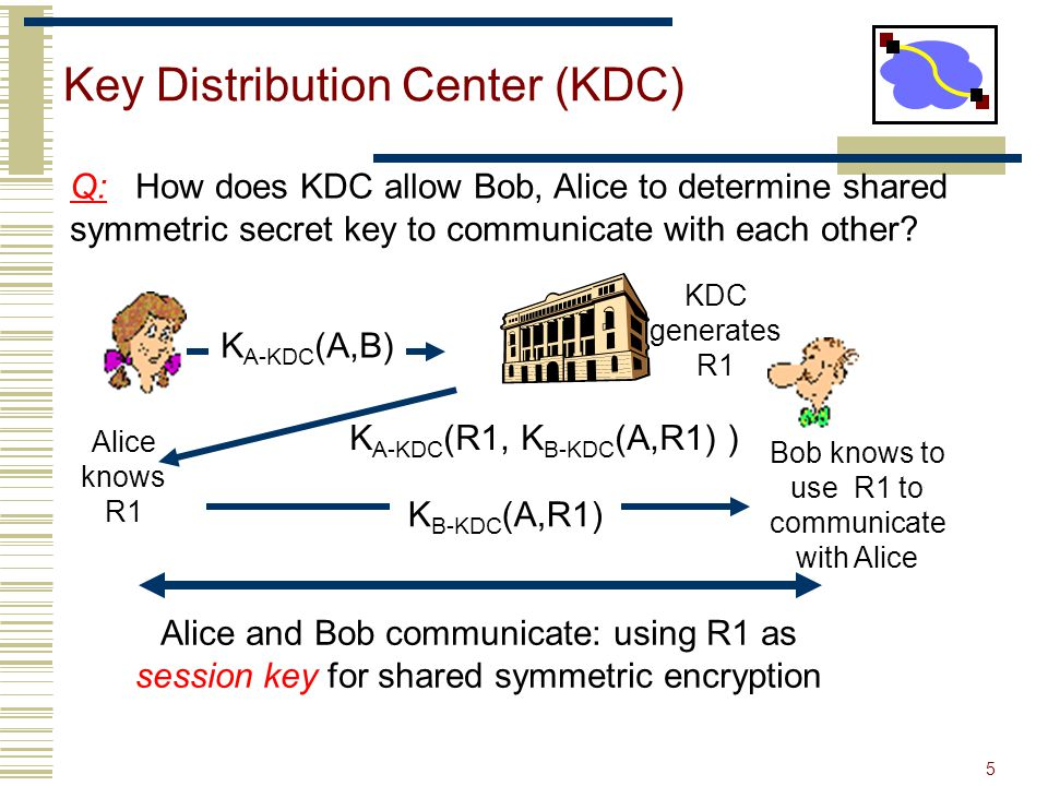 Key Distribution Center (KDC)