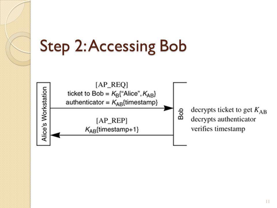 Step 2: Accessing Bob