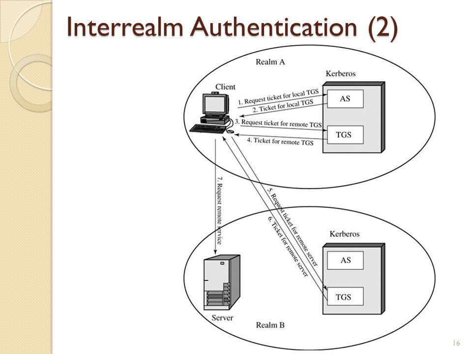 Interrealm Authentication (2)