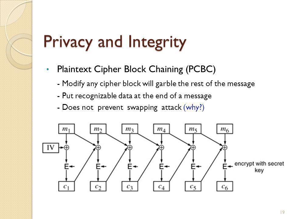Privacy and Integrity Plaintext Cipher Block Chaining (PCBC)