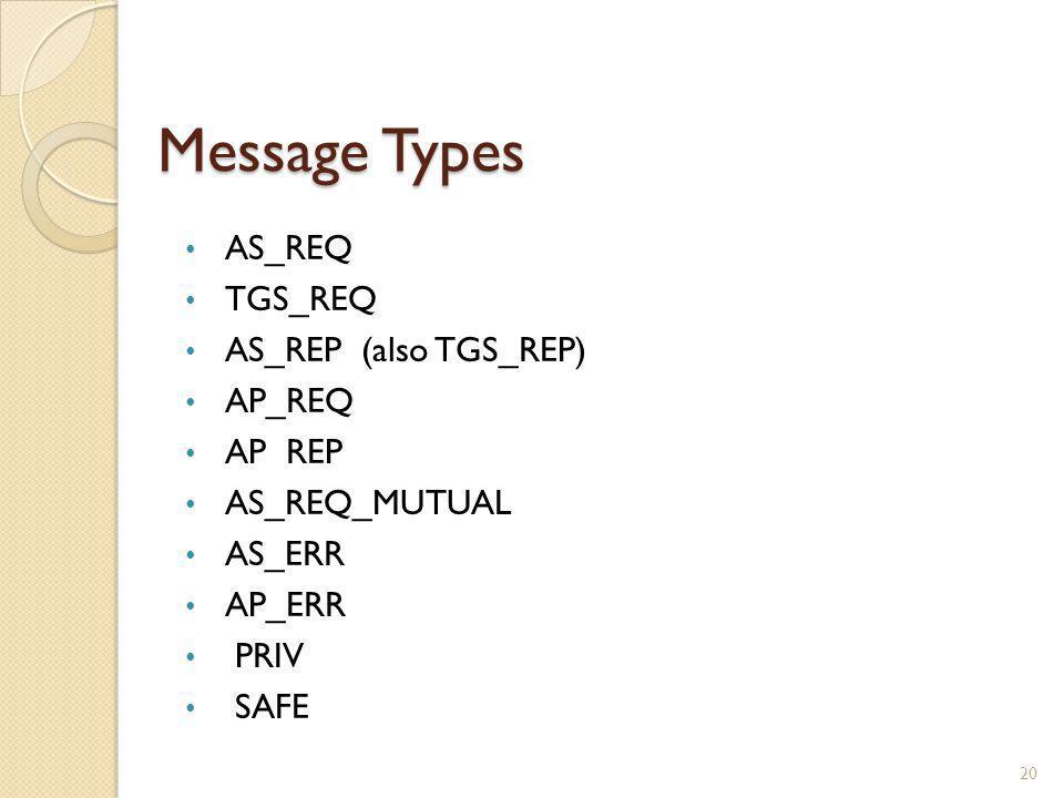 Message Types AS_REQ TGS_REQ AS_REP (also TGS_REP) AP_REQ AP REP