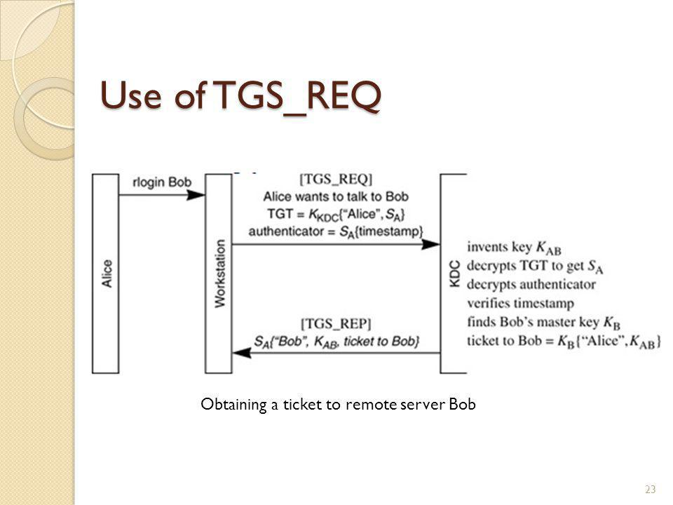 Use of TGS_REQ Obtaining a ticket to remote server Bob