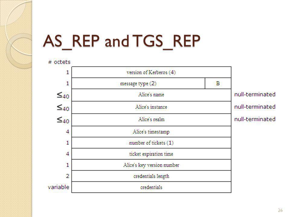 AS_REP and TGS_REP