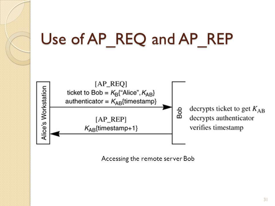 Use of AP_REQ and AP_REP