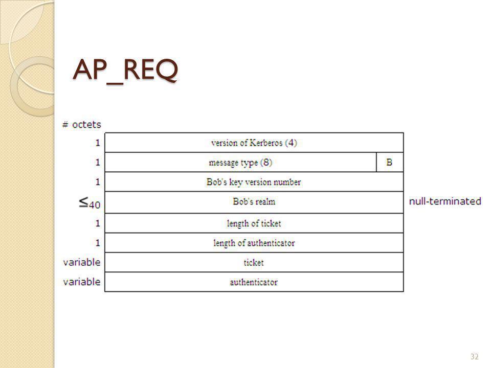 AP_REQ