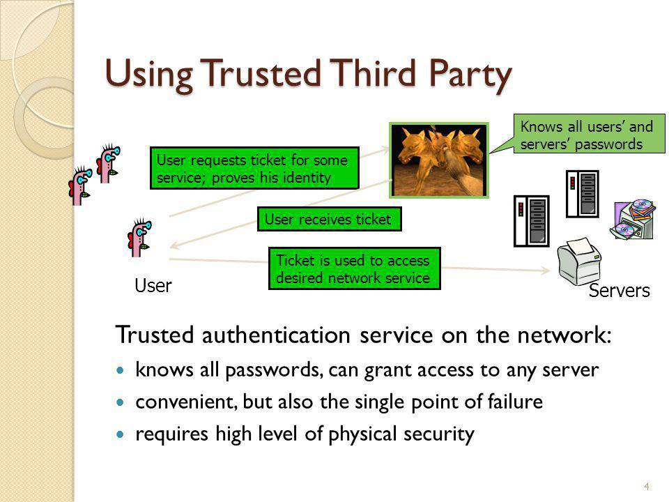 Using Trusted Third Party