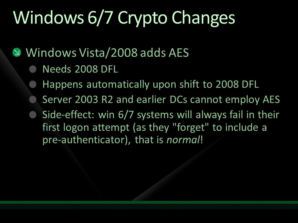 Windows 6/7 Crypto Changes