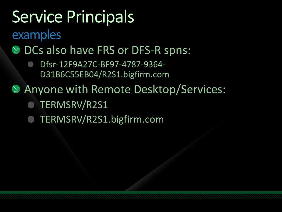 Service Principals examples