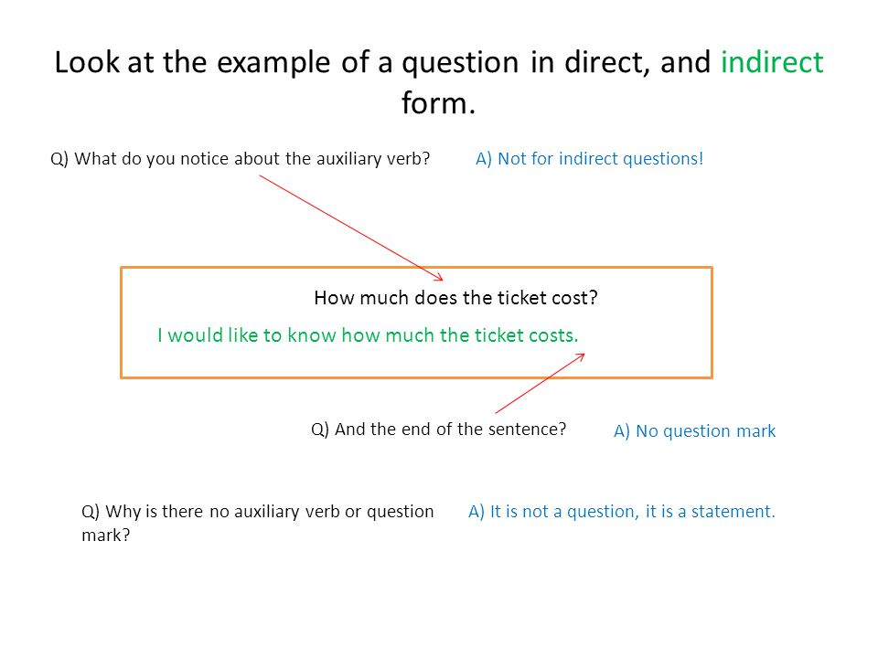 Look at the example of a question in direct, and indirect form.