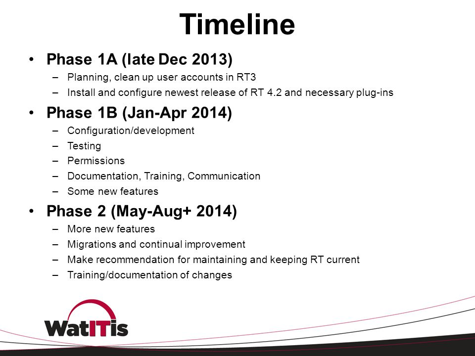 Timeline Phase 1A (late Dec 2013) Phase 1B (Jan-Apr 2014)