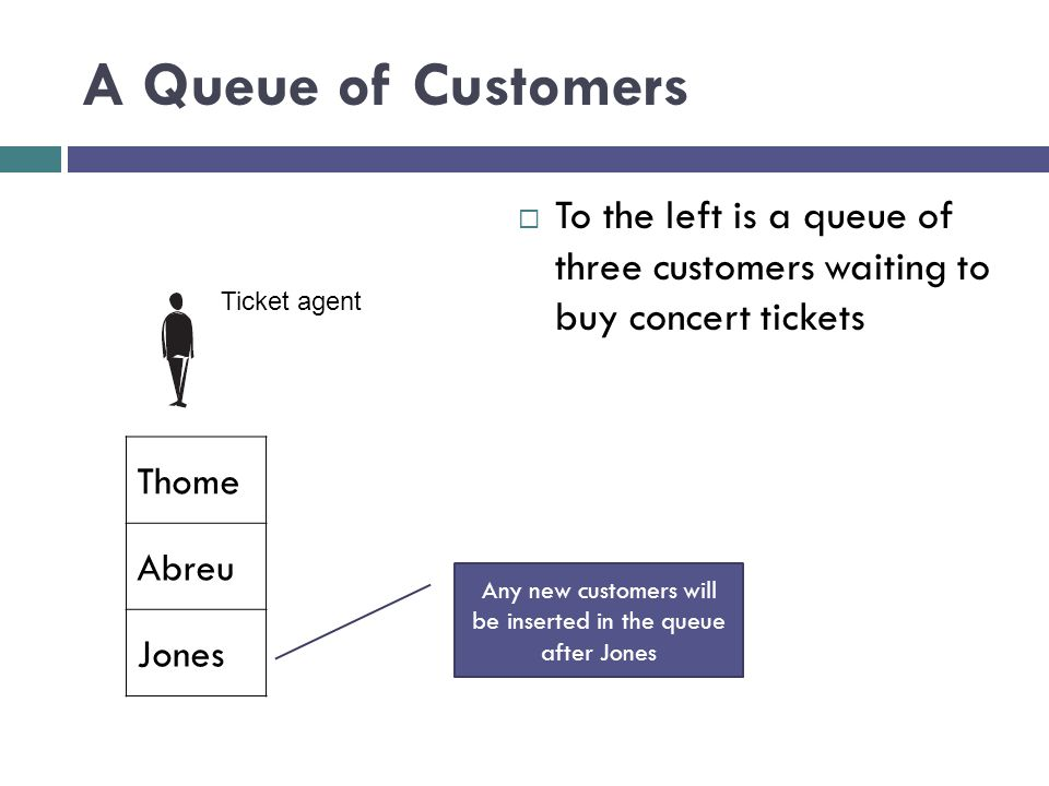 Any new customers will be inserted in the queue after Jones