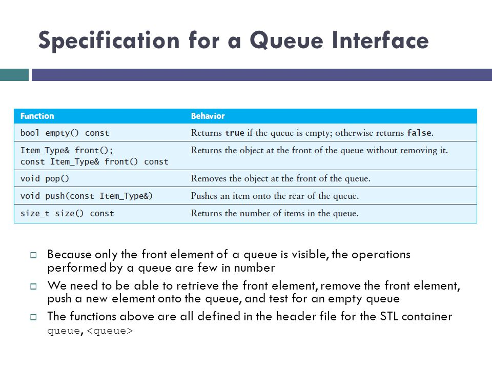 Specification for a Queue Interface