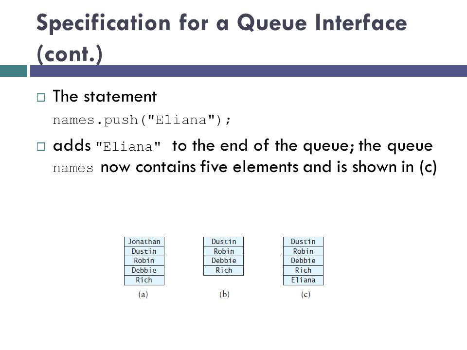 Specification for a Queue Interface (cont.)