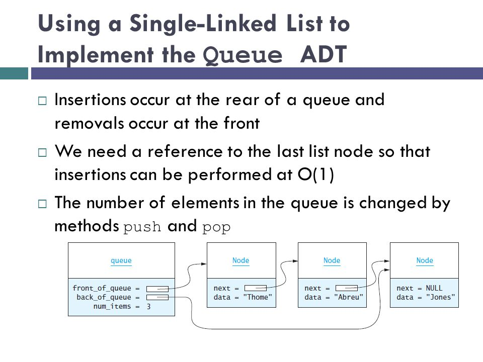 Using a Single-Linked List to Implement the Queue ADT