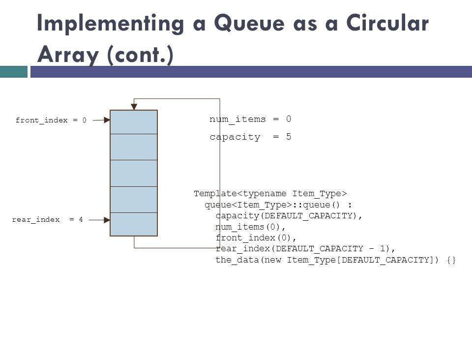 Implementing a Queue as a Circular Array (cont.)