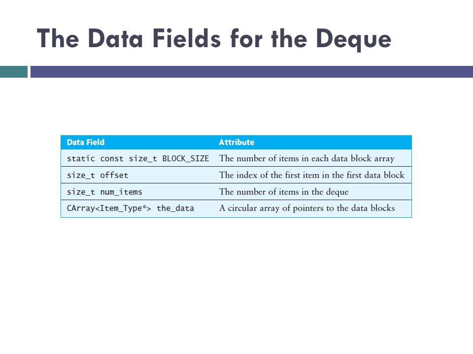 The Data Fields for the Deque
